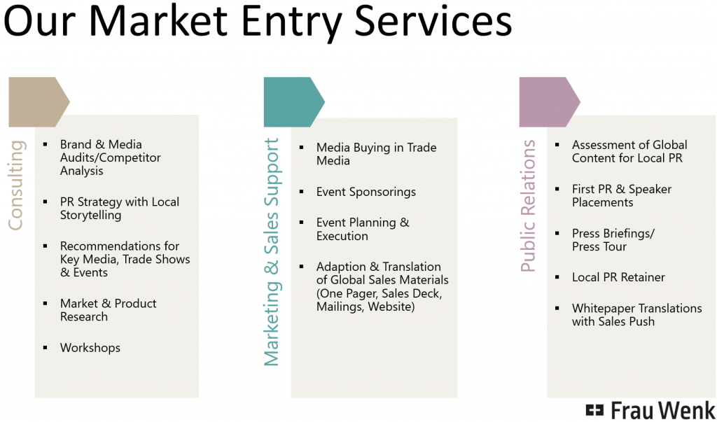 Frau Wenk - Market Entry Services
